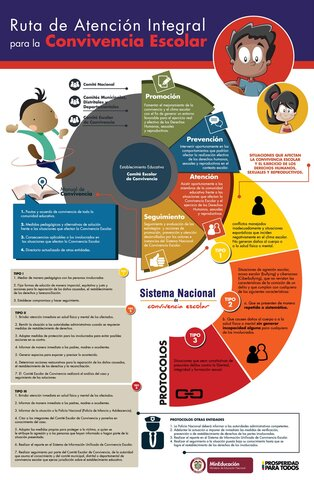 Ley 1620 del 2013: Se crea el sistema nacional de convivencia escolar