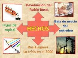 DEVALUACIÓN EN RUSIA EFECTO VODKA (ago 1998 - nov 1998)