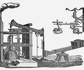 El sistema de refrigeración moderno (1748)