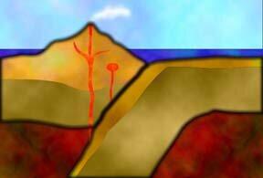Important mountain ranges arise