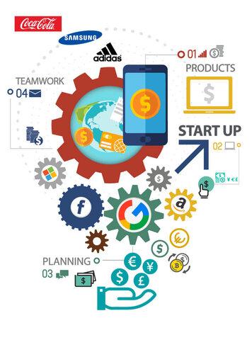 Diferencia entre Posicionamiento de Marca y Marketing Digital