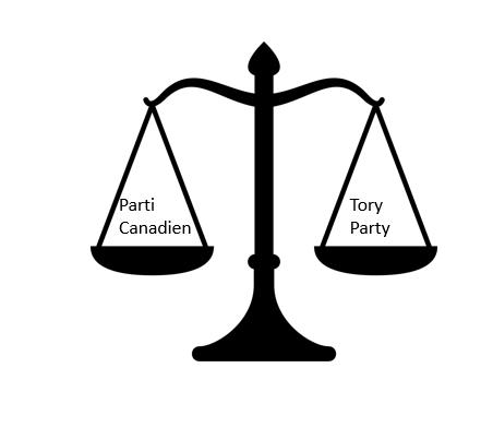 Formation des partis politiques: Canadien et Tory