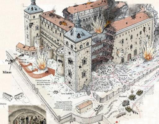 Liberación del Alcazar de Toledo