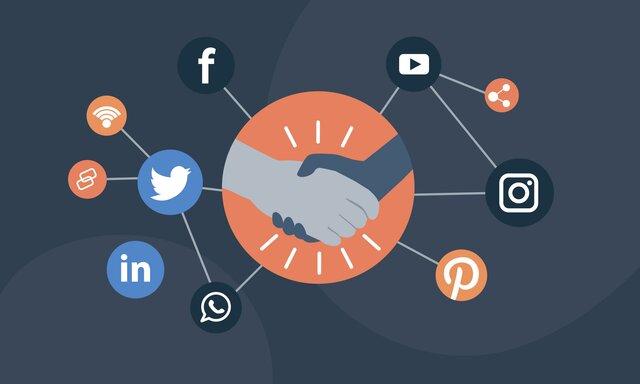 Redes Sociales ( desde 1994 )