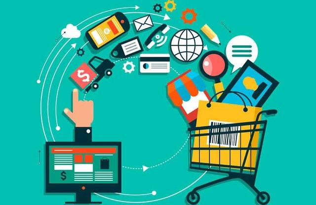 eCommerce ( desde 1960)