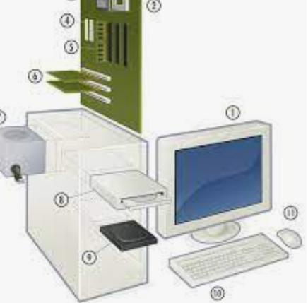 Computadora Electrónica Powers