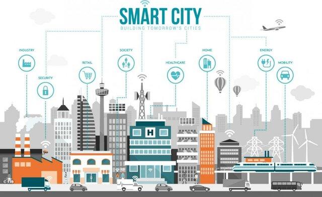 """Ciudad Inteligenta """"smart city"""""""