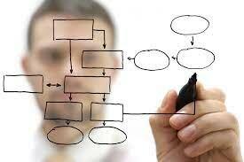 Metodología de desarrollo de software
