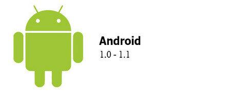 Surgimiento de Android