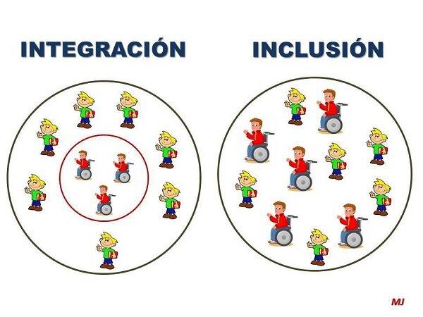 De la integración a la inclusión