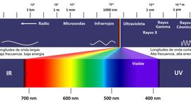 Linea del tiempo de la luz timeline