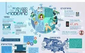 la revelación de la era digital