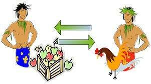 A kereskedelem és az árucsere kialakulása