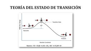 La transición
