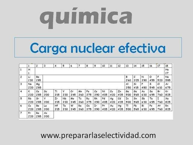 Carga nuclear