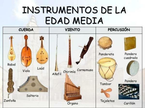Instrumentos musicales de la edad Media