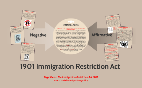 Immigration Restriction Act of 1901