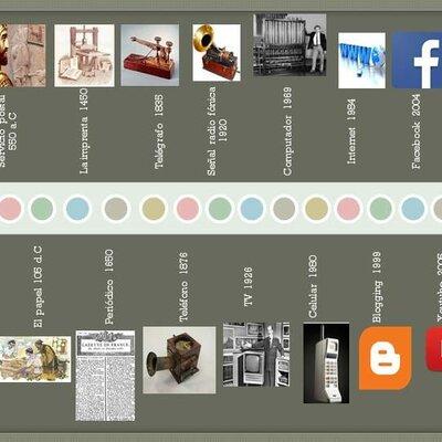 La evolución de la comunicación timeline
