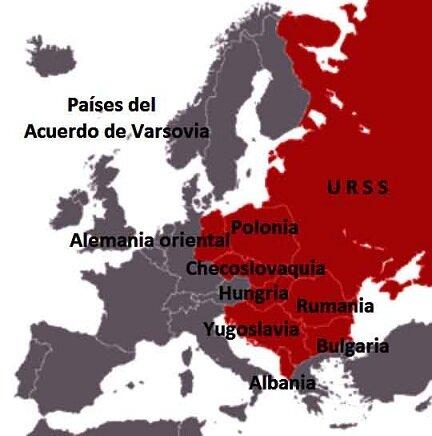 Creación del pacto de Varsovia.
