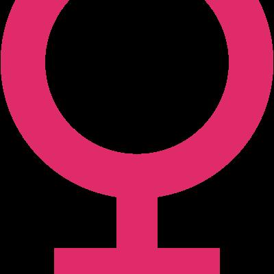 Feminicidios timeline
