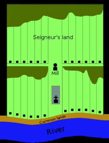 Intendant Jean Talon (Seignorial System)