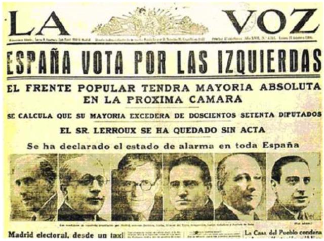 Victoria tras las elecciones de los partidos de Izquierdas