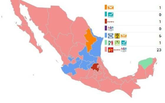 Proceso electoral del 2000
