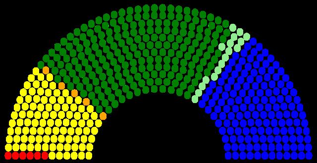 Resultados de las elecciones