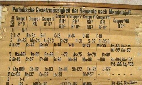 La primer tabla periódica