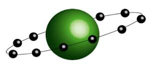 Modelo atómico de Nagaoka
