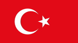 Modern Turkey's Timeline of Significant Events Post WWI