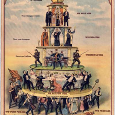 El capitalismo acontecimientos importantes timeline