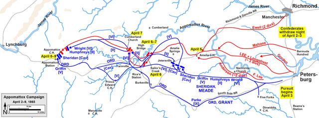 Appomattox Campaign March 29- April 9