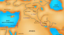 Etapes de la història d'Egipte timeline