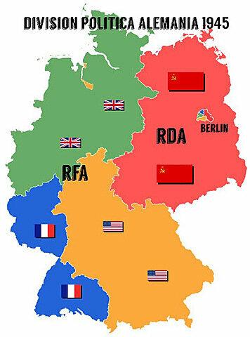 Creació RFA