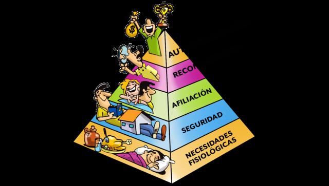TEORÍA DE LAS NECESIDADES DE MASLOW (HUMANISTA)