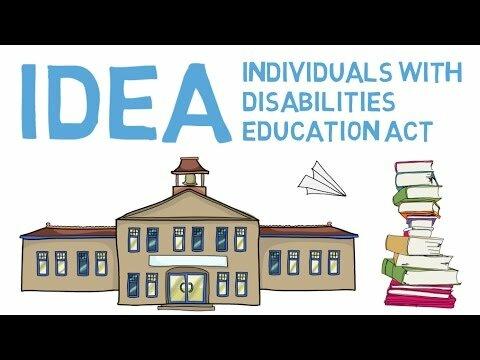 IDEA reauthorized