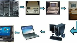 Las Generaciones de Computadoras timeline
