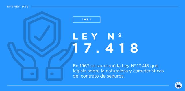 Sanción Ley-17.418