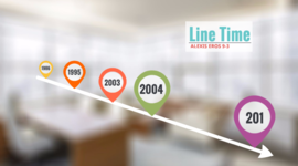 Inventos e innovaciones que han marcado hitos en la tecnología. timeline