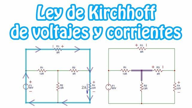 Las leyes de Kirchhoff