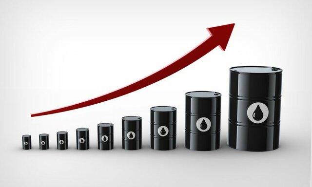 Precio histórico del petróleo