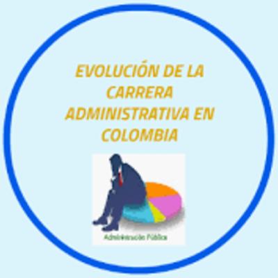 HISTORIA DE LA CARRERA ADMINISTRATIVA timeline