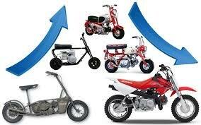 """Mini motos o """"pocket Bikes"""""""