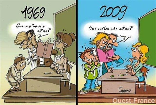 Siglo XX. Un acercamiento al estado actual de la educación en América Latina.