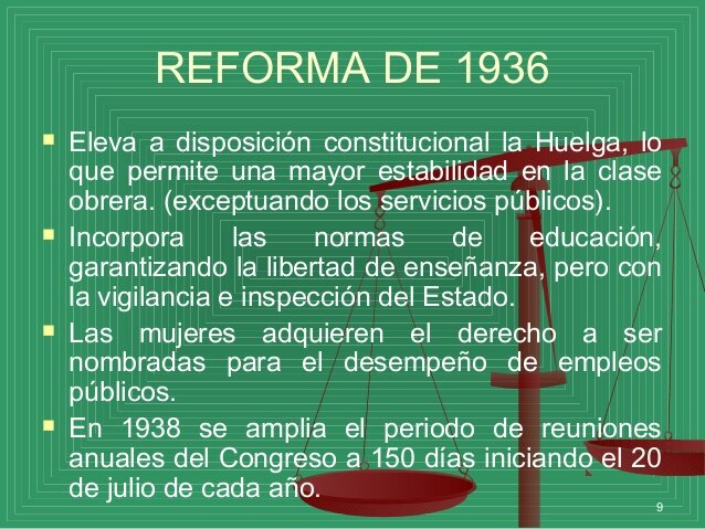 Reforma constitucional de 1936