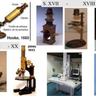 Evolución Del Microscopio  timeline