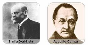 Positivismo - Emile Durkheim, Augusto Comte