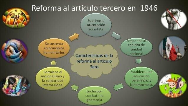 MODIFICACIÓN AL ARTICULO 3° CONSTITUCIONAL