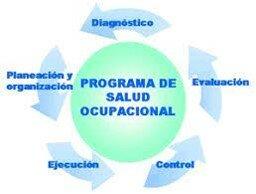 Código Sanitario Nacional
